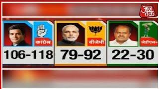 कर्नाटक का Exit Poll || ABP NEWS के Exit POLL में भाजपा आगे, मगर कर्नाटक CONGRESS ही जीतेगी