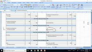 Differences between cost and equity methods of investments | Cost Method | Equity Method