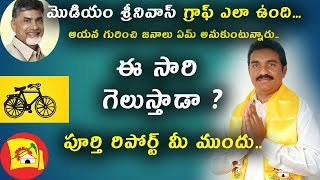 MLA Modiyam Srinivas Full Report | AP MLA's Survey | AP political news | Daily Poster