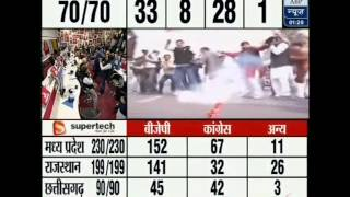 Result Trend of Vidhan Sabha elections- 2013 (ABP News 08-12-13)