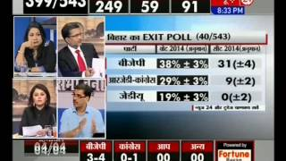 Loksabha Election-2014-Today's Chanakya Exit Poll: Modi Wave in Country (NEWS-24,12-May-2014)