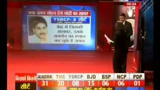 What if Modi Falls Short?:How NaMo will increase Allies to Build a Majority?(IndiaNews,13-May-14)
