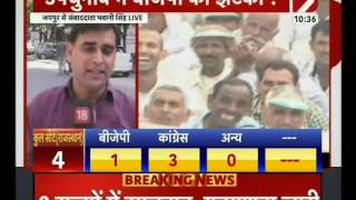 By poll Results Trend: Major Blow to BJP in UP and Rajasthan! (IBN7 16-09-14)-Final