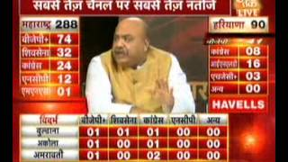 Counting Begins in Haryana and Maharashtra:BJP Starts on a Strong Note(AajTak,19-Oct-14)-MK