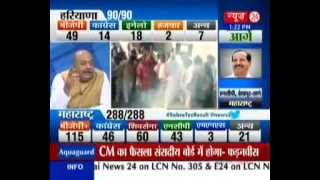 BJP Towards Majority in Haryana but No Outright Majority in Maharashtra (NEWS24,19-Oct-14)- MK