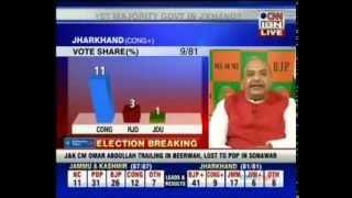 BJP Will Form 1st Majority Govt. in JH,Leads & Results Show Close Fight B/W BJP & PDP in J& K!