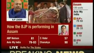 Axis Exit Poll predicting a landslide victory of BJP in Assam.BJP will form Govt.with clear majority