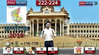 Yeddyurappa Resigns from the post of Karnataka Chief Minister   Breaking News   ANV NEWS LIVE