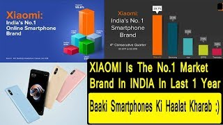 Xiaomi Is The Number 1 Smartphone Brand In India In 2nd Quarter In 2018 I Samsung Number 2