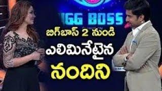 bigg boss 2 telugu elimination today