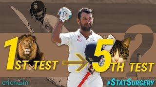 StatSurgery : Pujara in a 5 match Test Series