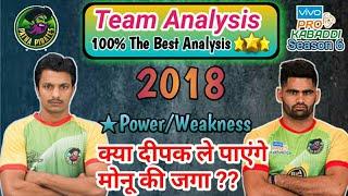 Patna Pirates TeamAnalysis 2018 || Vivo Prokabaddi season 6 || #GuruAnalysis || By KabaddiGuru