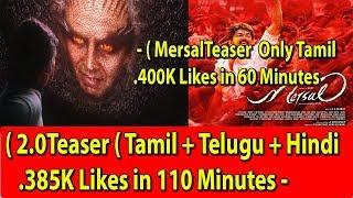 2.0 Teaser Vs Mersal Teaser Likes Comparison I 110 Mins - 60 Mins