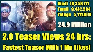 2.0 Teaser Record Breaking Views In 24 Hrs In Hindi Tamil Telugu I Fastest To Reach 1 Million Likes!