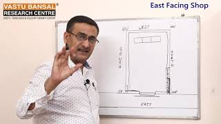 Vastu Tips For East Facing Watch Showroom   Vastu Bansal   Dr  Rajender Bansal