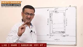 Vastu Tips For West Facing Tissue paper factory   Vastu Bansal   Dr  Rajender Bansal
