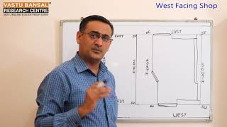 Vastu Tips For West Facing Solar Panel Shop   Showroom Part 2   Vastu Bansal   Dr  Rajender Bansal