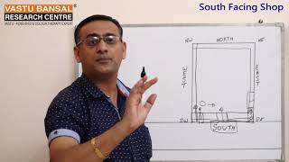 Vastu Tips For South Facing Madical Store   Vastu Bansal   Dr  Rajender Bansal