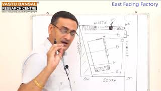 Vastu Tips For East Facing Soap Making factory   Vastu Bansal   Dr  Rajender Bansal