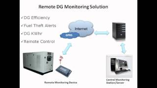 CII Webinar on M2M Wireless Monitoring and Control Applications