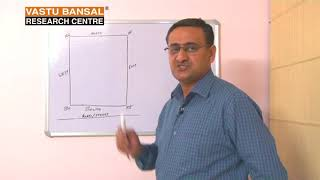 Vastu for south facing shop   Vastu Bansal   Dr  Rajender Bansal