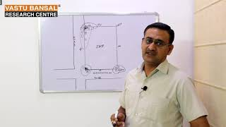 NORTH EAST and SOUTH EAST Facing Shop Vastu   Vastu Bansal   Dr  Rajender Bansal