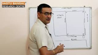 Vastu tips for South and East facing corner shop   Vastu Bansal   Dr  Rajender Bansal