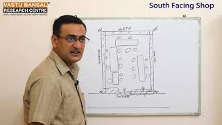 Vastu Tips For South Facing Garments Shop   Showroom   Vastu Bansal   Dr  Rajender Bansal