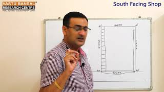 Vastu Tips For South Facing Hardware Shop   Vastu Bansal   Dr  Rajender Bansal