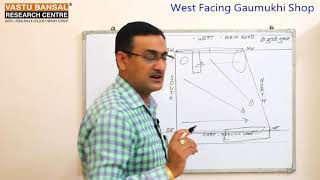 Vastu Tips For West Facing Gaumukhi Shop   Showroom   Vastu Bansal   Dr  Rajender Bansal