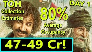 Thugs Of Hindostan Audience Occupancy And Collection Estimates Day 1