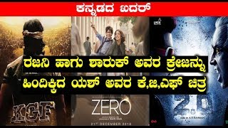 KGF Movie Craze in India || #KGF Kannada Movie || Yash || Srindhi Shetty || Top Kannada TV