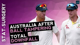 Australia after Ball Tampering (2018)