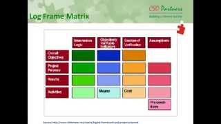 2014 10 14 11 10 Mastering CSR  CII   Online Certificate Course on CSR – 2014 Session 10