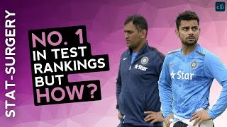 How India is No  1 in Tests (October 2016 to 2018)
