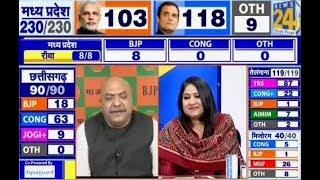तेलंगाना में हार के बाद कांग्रेस का ईवीएम को दोष देना गलत हैं और हार को विनम्रता से स्वीकारना चाहिए!