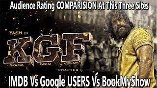 KGF User Ratings In BookMyShow Vs Google Users Vs IMDB Compraison