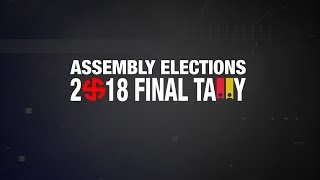 Assembly Elections Result 2018: Final Tally | Economic Times