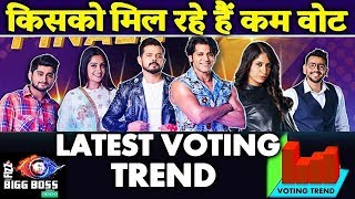 LATEST VOTING TREND | Who Will Be Eliminated? | Bigg Boss 12 Latest Update