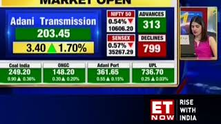 Sensex sheds over 200 pts amid weak global cues; Nifty tests 10,600