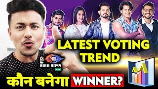 Bigg Boss 12 Latest Voting Trend | Sreesanth Dipika Karanvir, Deepak, Romil | Keep VOTING GUYS