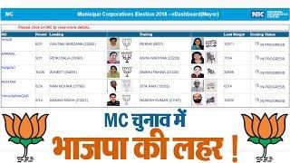 Haryana MC Election Result : BJP के लिए खुशखबरी, रुझानों में सभी मेयर प्रत्याशी आगे