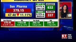 Sensex up 50 pts, Nifty holding 10,900-mark; Sun Pharma plunges 10%
