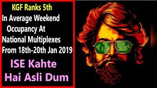 #KGF Ranks 5th In Average Weekend Occupancy At National Multiplexes From 18th-20th Jan 2019