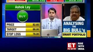 Buy or Sell: Stock ideas by experts for Jan 28, 2019