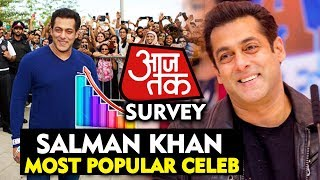 SALMAN KHAN Is The MOST POPULAR Khan | Aaj Tak News Channel Survey Result