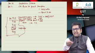 Charging Sec. 9 of CGST Act by CA Raj K Agrawal