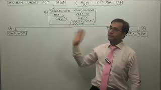 Introduction to Minimum Wages Act, 1948 by Prof. Sudhir Sachdeva