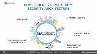Building a Secure Smart City | CII & Tata Communications