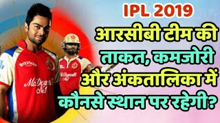 IPL 2019: Royal Challengers Bangalore (RCB) 2019 Teams Power, Weakness & All Details